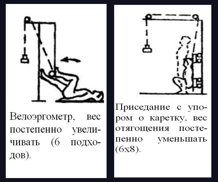 Дикуль упражнения  фото