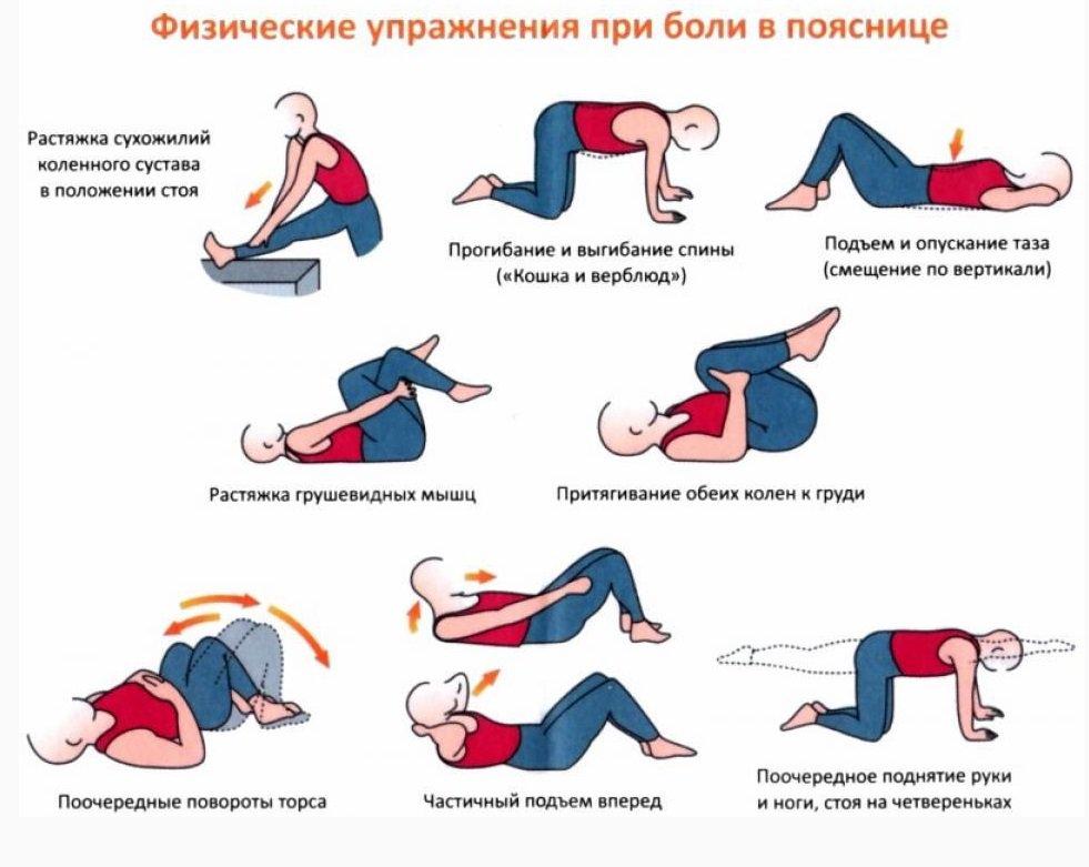Как лечить шею чтобы не болела голова