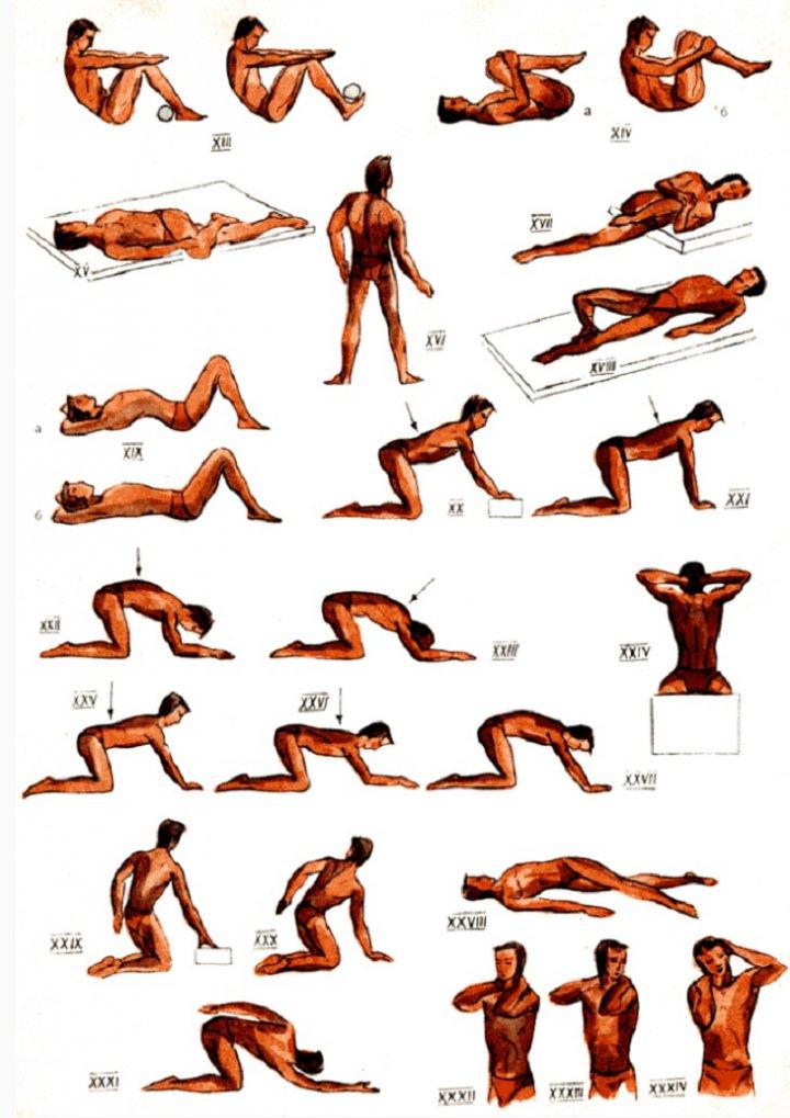 Шейный остеохондроз, упражнения Лечебной гимнастики картинка