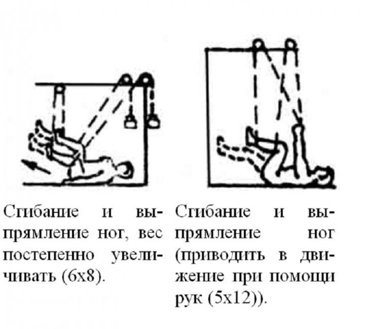 Дикуль упражнения  схема