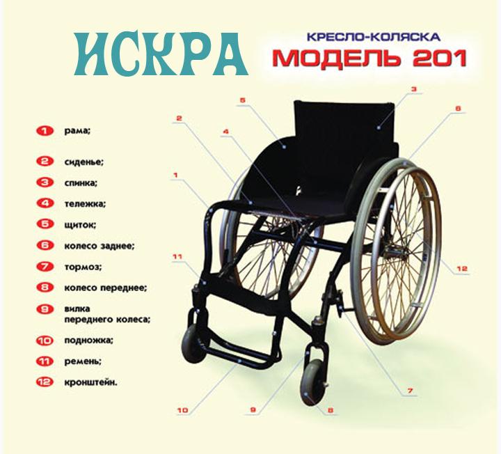 Инвалидная коляска «Искра» модель 201 (3 фото)