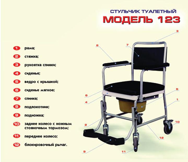 Туалет для инвалидов модель 123 (3 фото)