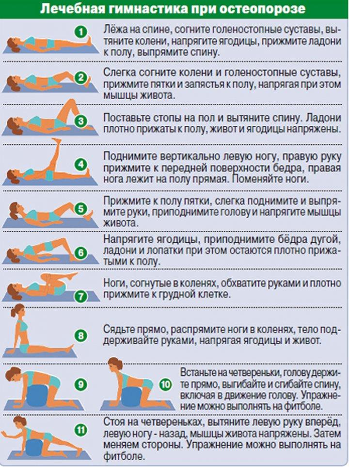 Упражнения при остеопорозе картинка