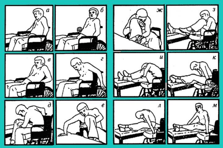 схема пересаживания
