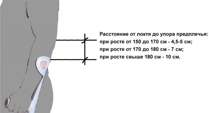 Как правильно подобрать костыли